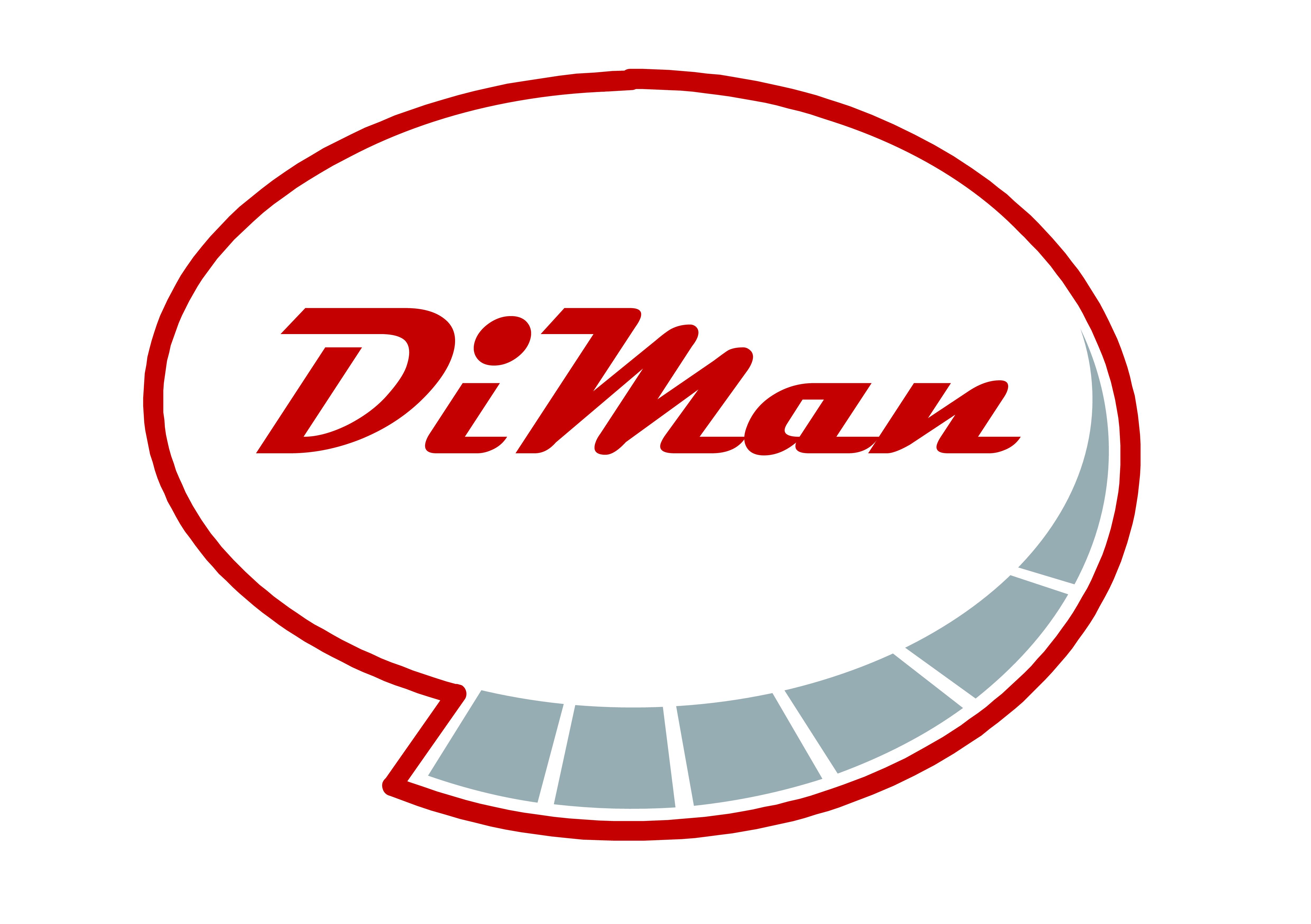 Fachbereich 7 DiMan